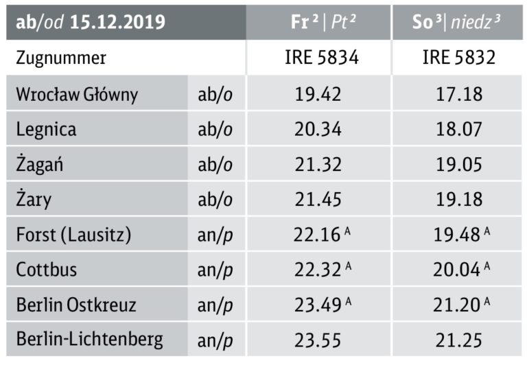 Timetable from Wroclaw to Berlin